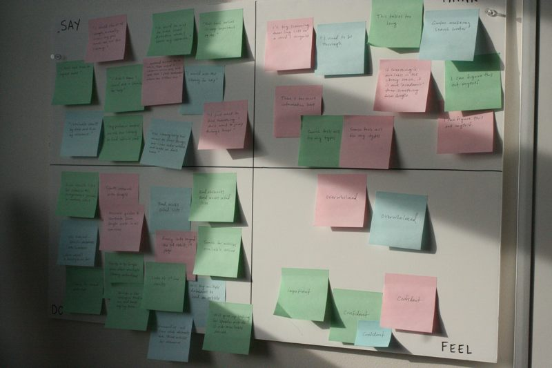 A recent empathy map I created from 3 years worth of usability test data